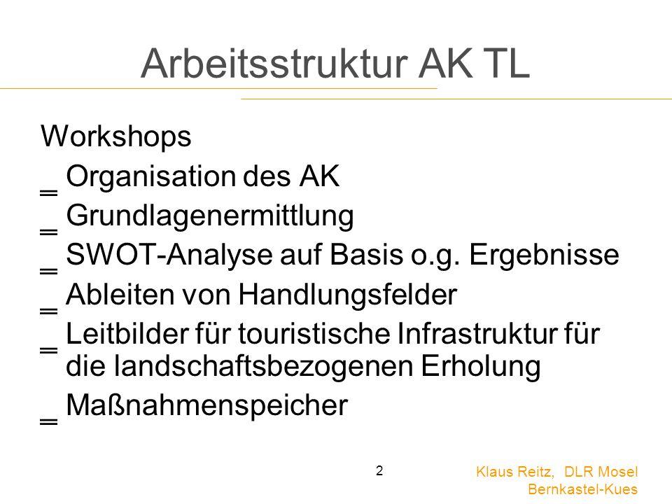 Arbeitsstruktur AK TL Workshops Organisation des AK