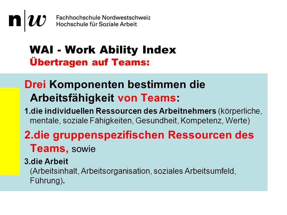 WAI - Work Ability Index Übertragen auf Teams:
