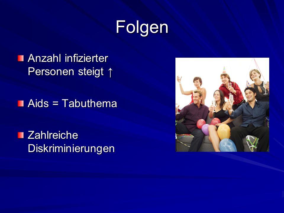 Folgen Anzahl infizierter Personen steigt ↑ Aids = Tabuthema