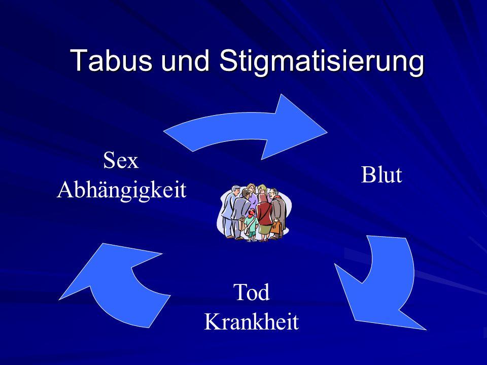 Tabus und Stigmatisierung