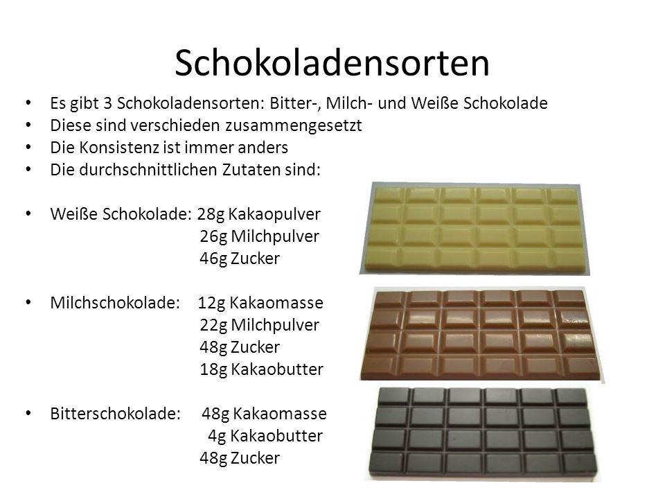 Schokoladensorten Es gibt 3 Schokoladensorten: Bitter-, Milch- und Weiße Schokolade. Diese sind verschieden zusammengesetzt.