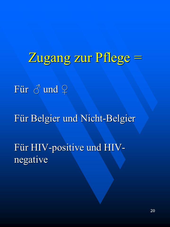 Zugang zur Pflege = Für ♂ und ♀ Für Belgier und Nicht-Belgier