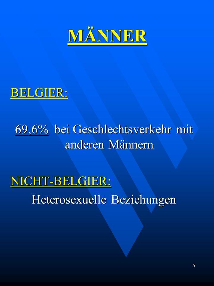 MÄNNER BELGIER: 69,6% bei Geschlechtsverkehr mit anderen Männern