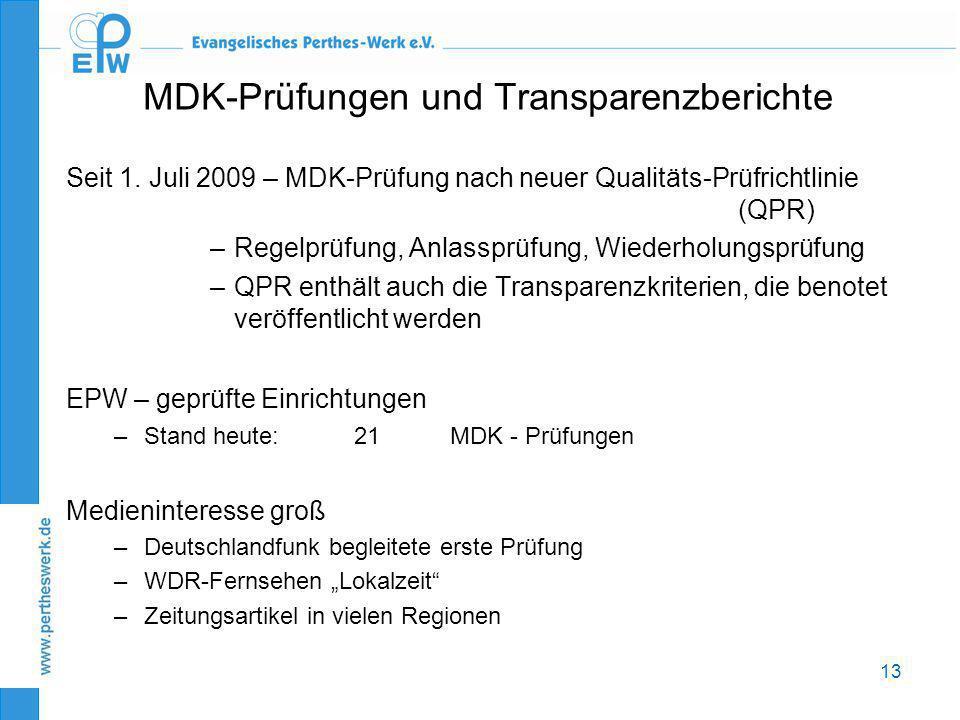 MDK-Prüfungen und Transparenzberichte