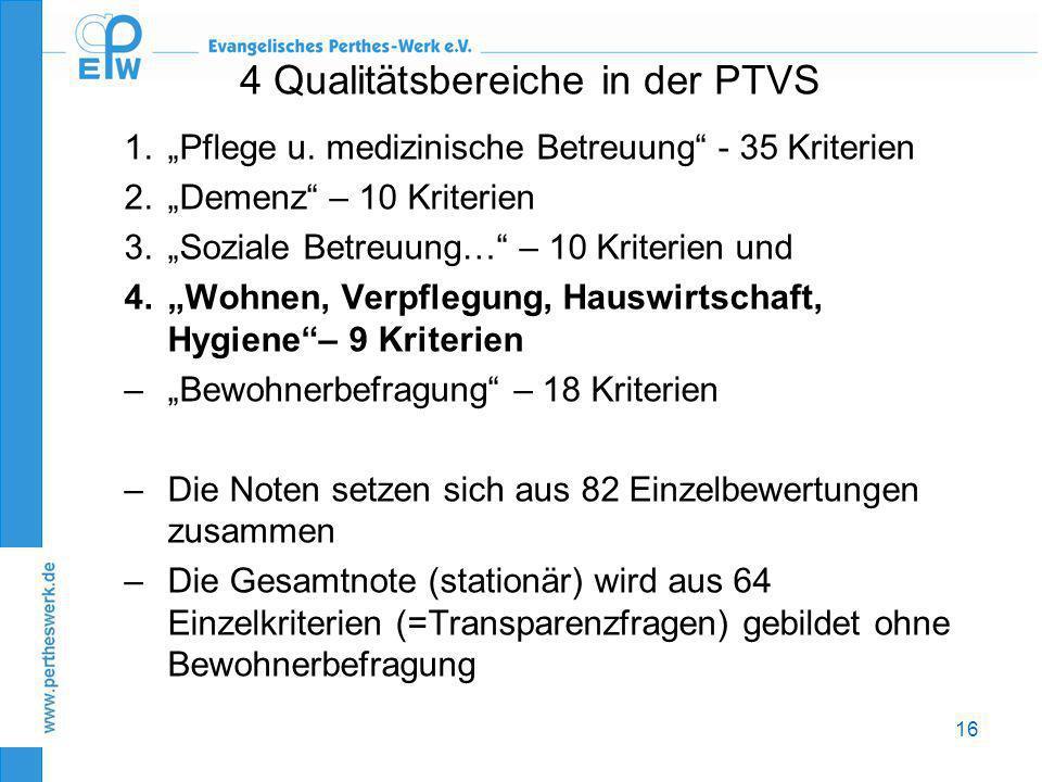 4 Qualitätsbereiche in der PTVS