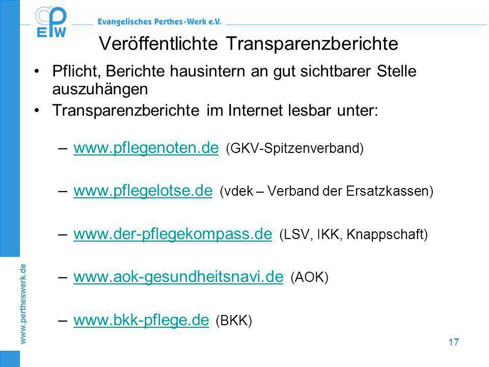 Veröffentlichte Transparenzberichte