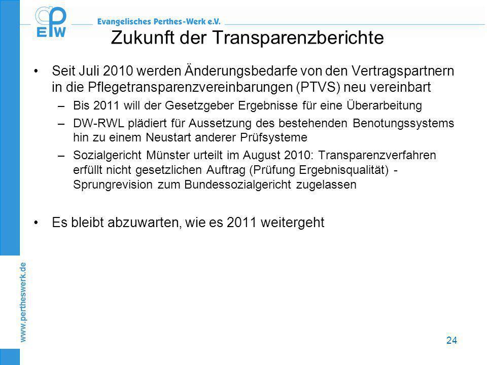Zukunft der Transparenzberichte