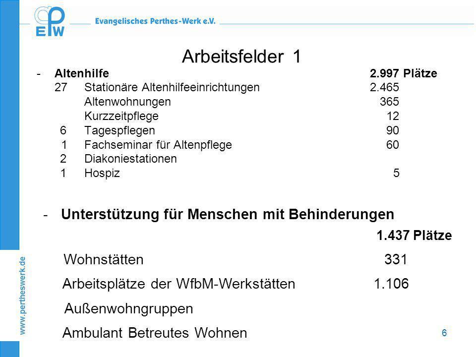 Arbeitsfelder 1 Altenhilfe 2.997 Plätze. 27 Stationäre Altenhilfeeinrichtungen 2.465. Altenwohnungen 365.