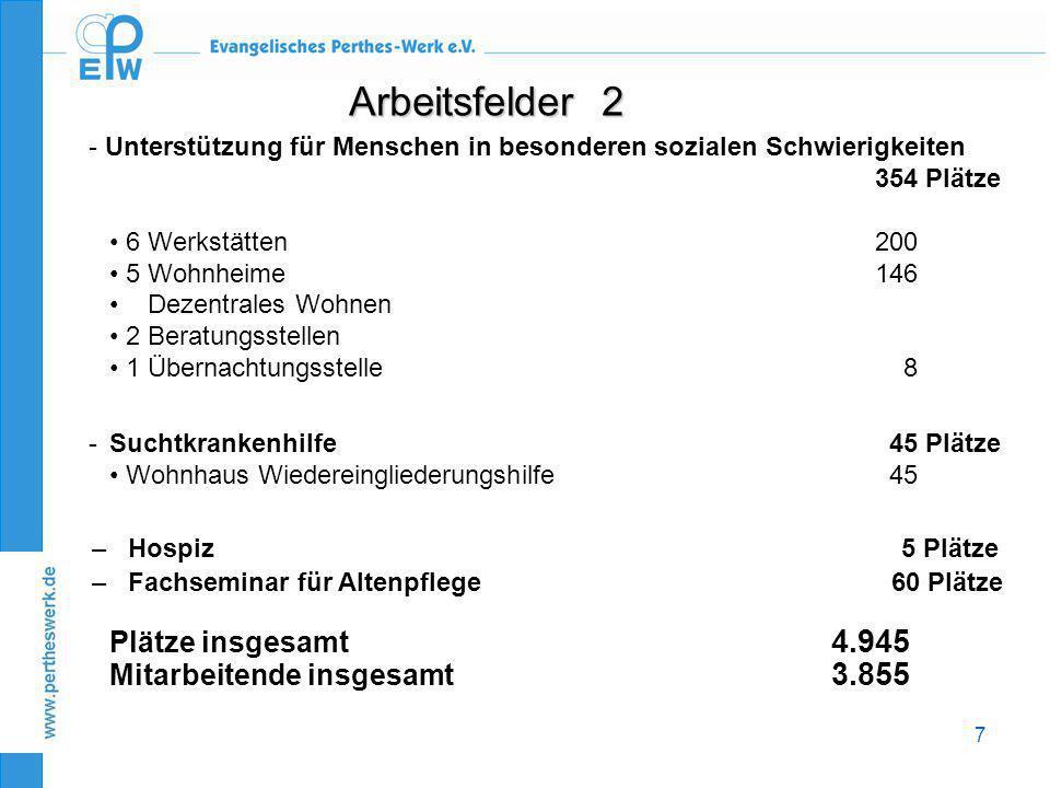Arbeitsfelder 2 Plätze insgesamt 4.945 Mitarbeitende insgesamt 3.855