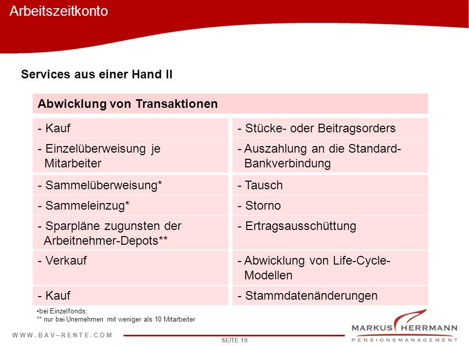 Arbeitszeitkonto Services aus einer Hand II