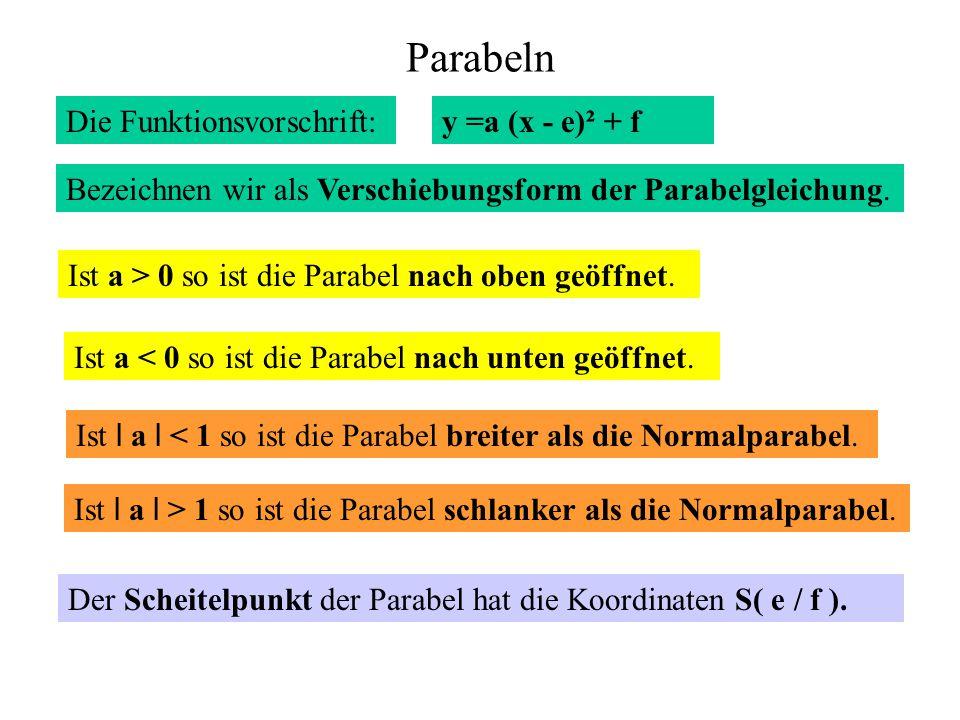 Parabeln Die Funktionsvorschrift: y =a (x - e)² + f
