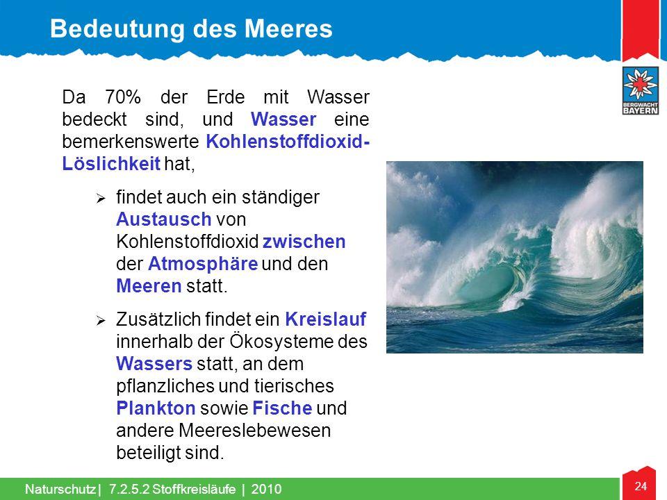Bedeutung des Meeres Da 70% der Erde mit Wasser bedeckt sind, und Wasser eine bemerkenswerte Kohlenstoffdioxid-Löslichkeit hat,