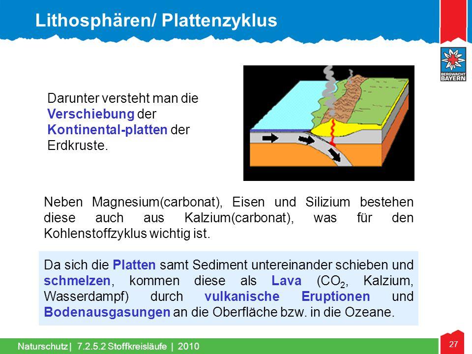 Lithosphären/ Plattenzyklus