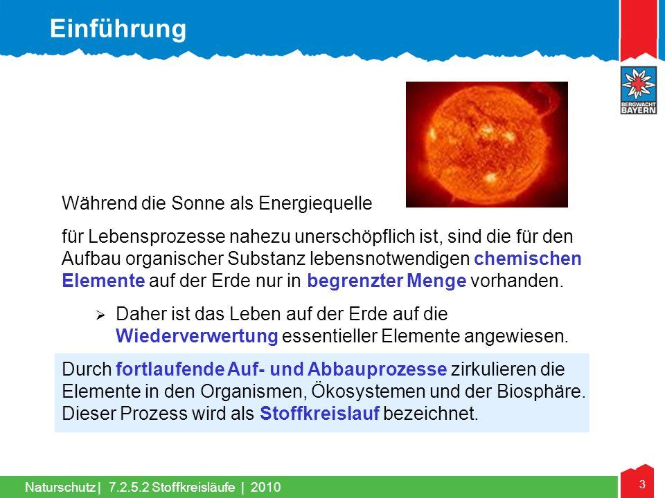 Einführung Während die Sonne als Energiequelle