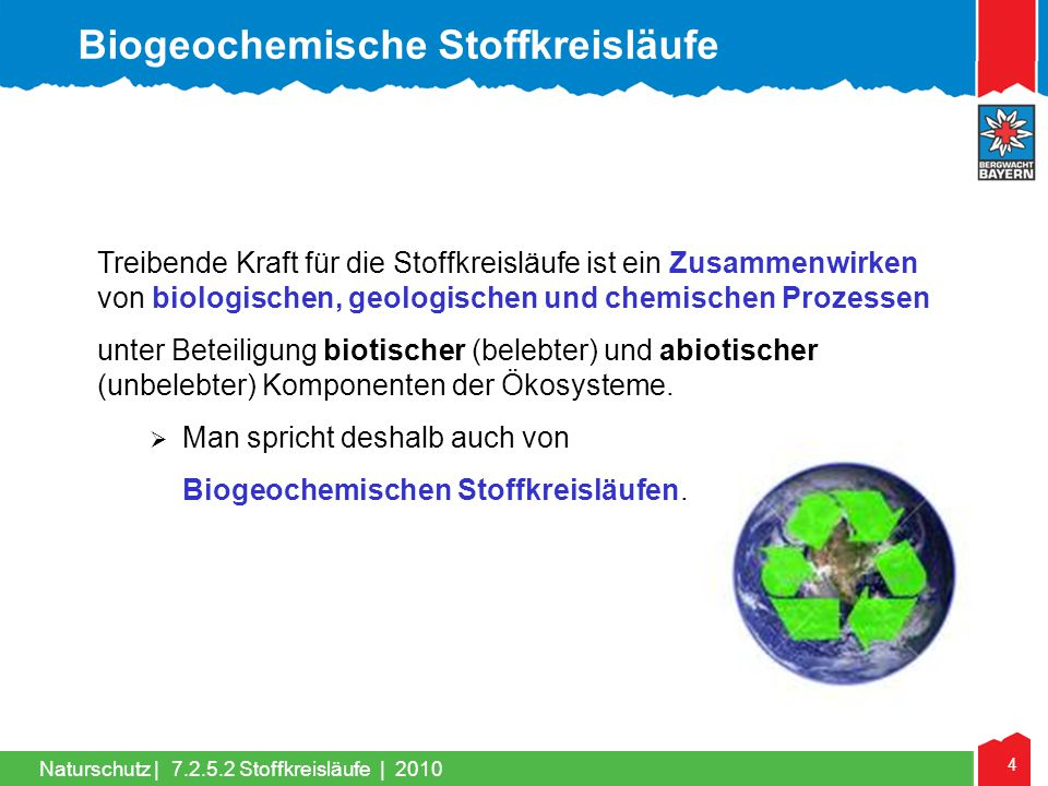 Biogeochemische Stoffkreisläufe