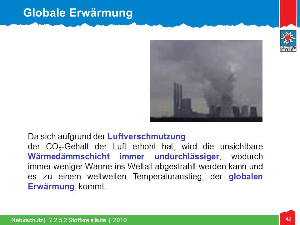 Globale Erwärmung Da sich aufgrund der Luftverschmutzung