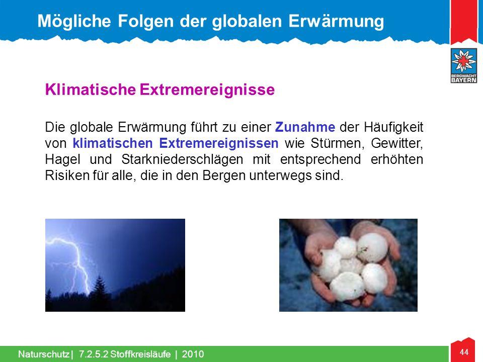 Mögliche Folgen der globalen Erwärmung