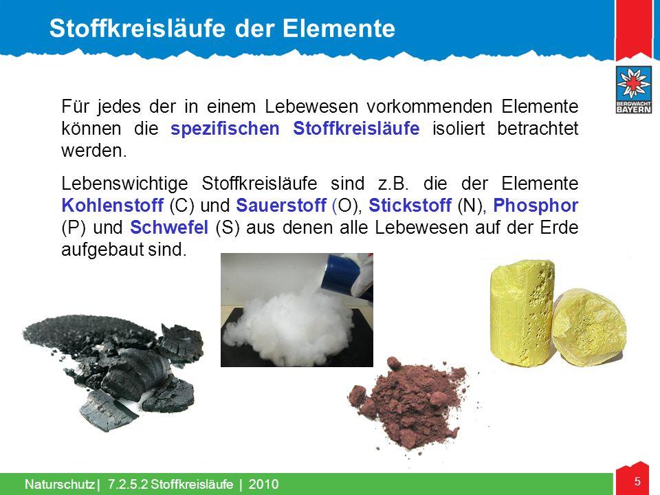 Stoffkreisläufe der Elemente