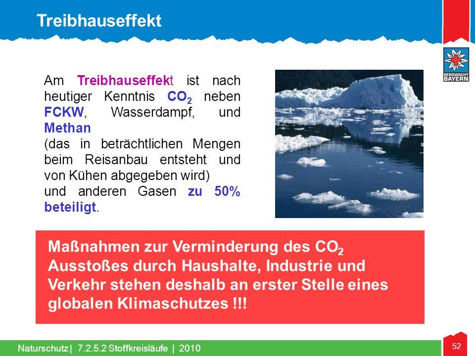 Treibhauseffekt Am Treibhauseffekt ist nach heutiger Kenntnis CO2 neben FCKW, Wasserdampf, und Methan.