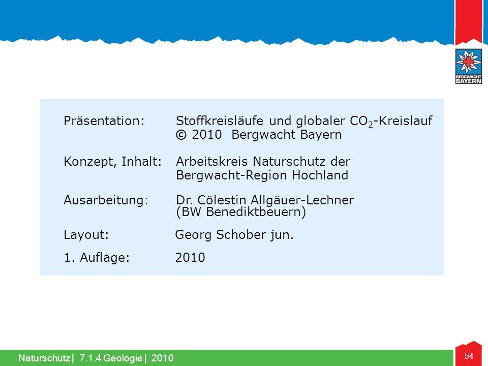 Präsentation: Stoffkreisläufe und globaler CO2-Kreislauf