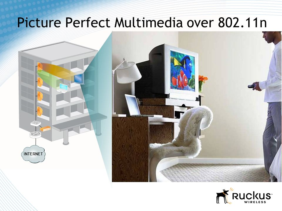 Picture Perfect Multimedia over 802.11n