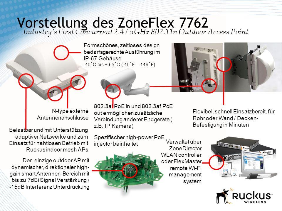 Vorstellung des ZoneFlex 7762