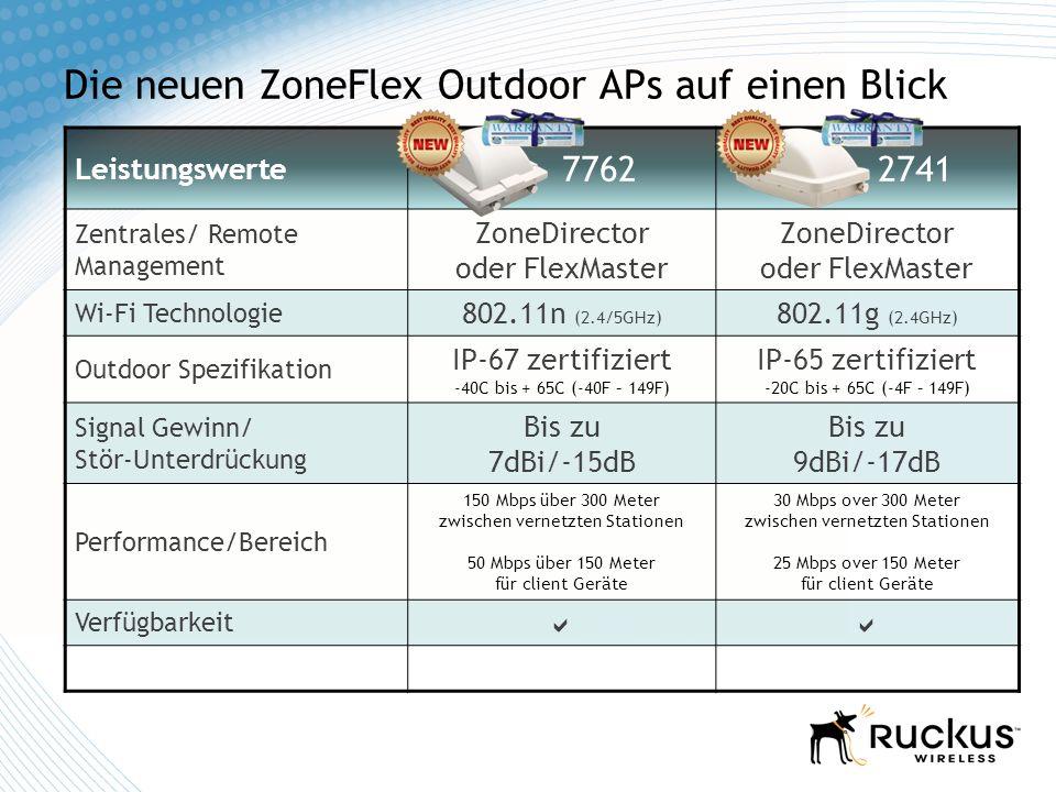Die neuen ZoneFlex Outdoor APs auf einen Blick