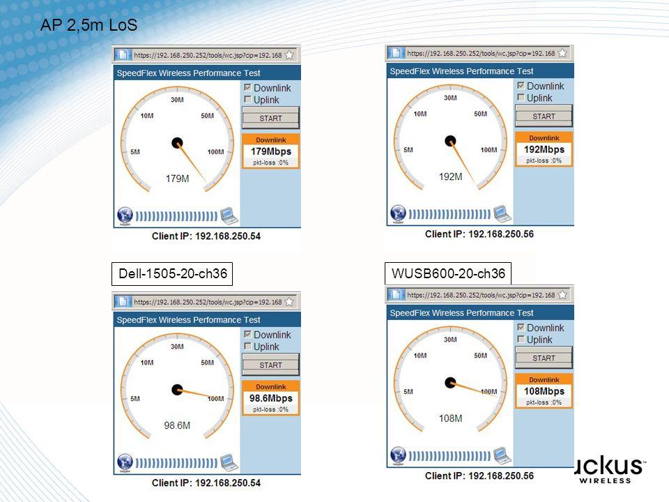AP 2,5m LoS Dell-1505-20-ch36 WUSB600-20-ch36