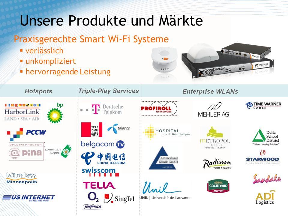 Unsere Produkte und Märkte