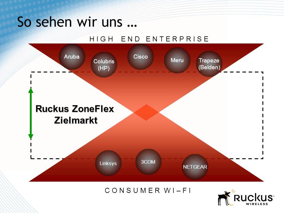 So sehen wir uns … Ruckus ZoneFlex Zielmarkt