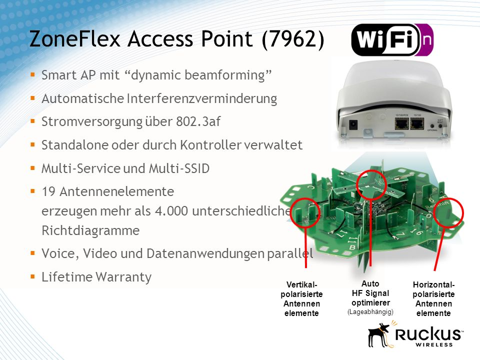 ZoneFlex Access Point (7962)