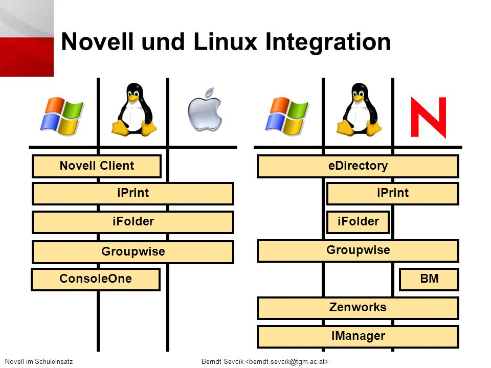Novell und Linux Integration