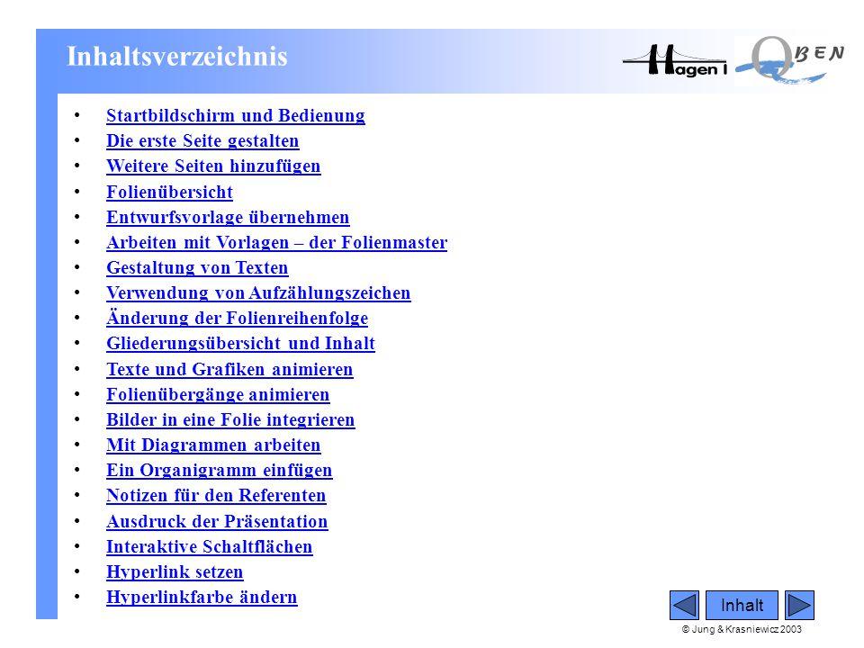 Inhaltsverzeichnis Startbildschirm und Bedienung