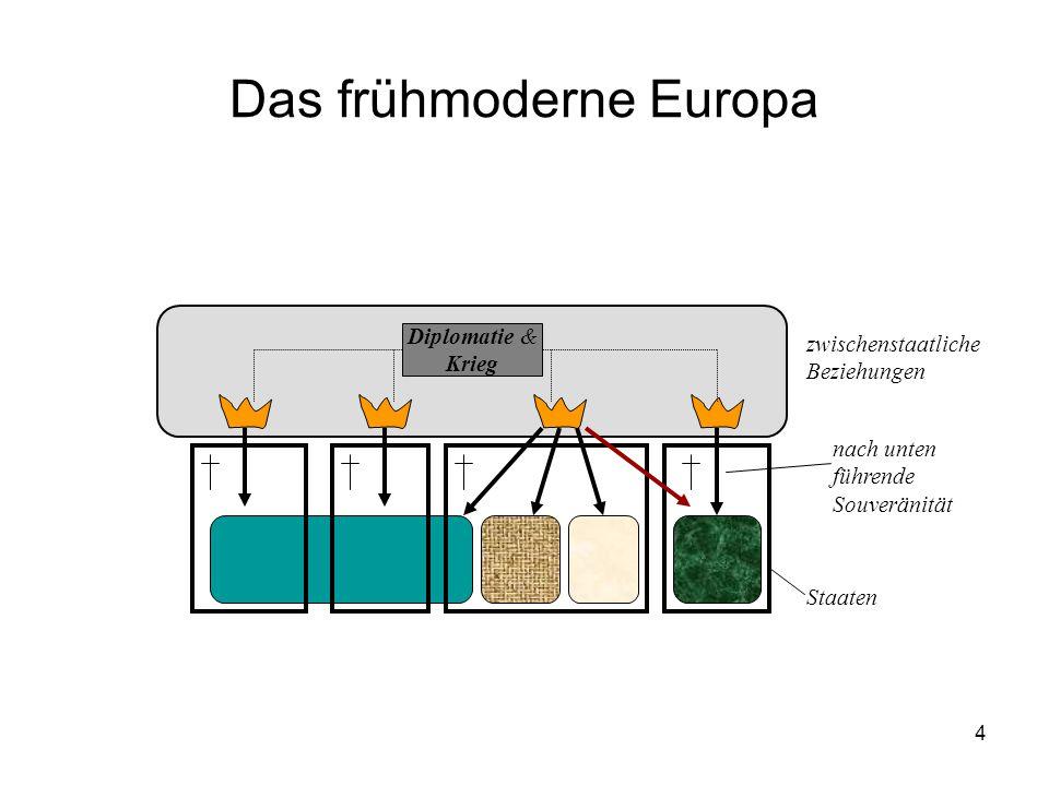 Das frühmoderne Europa