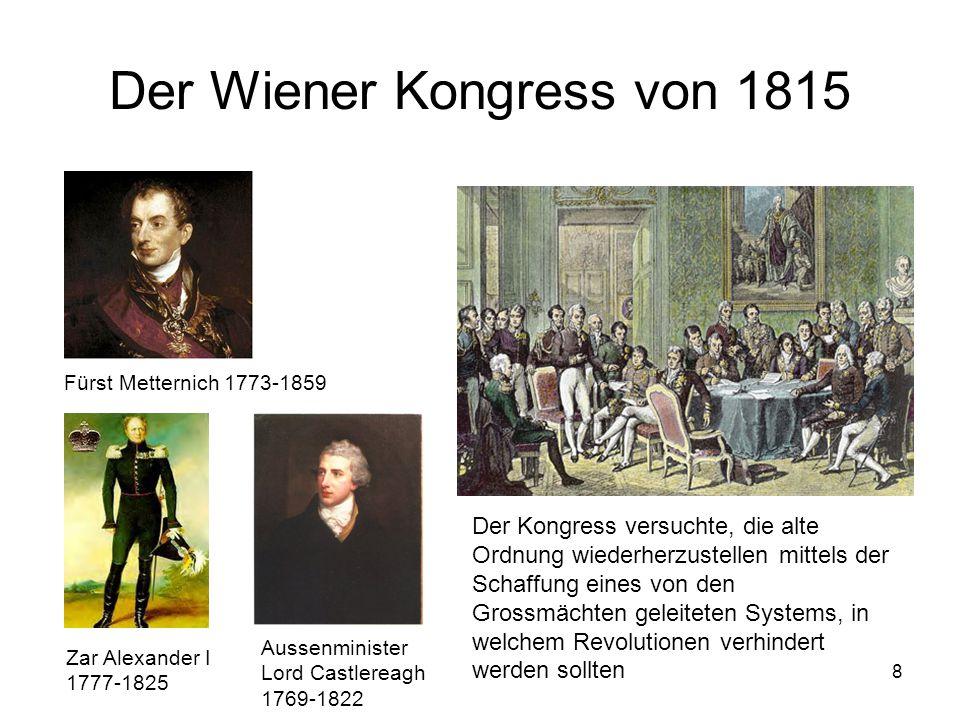 Der Wiener Kongress von 1815