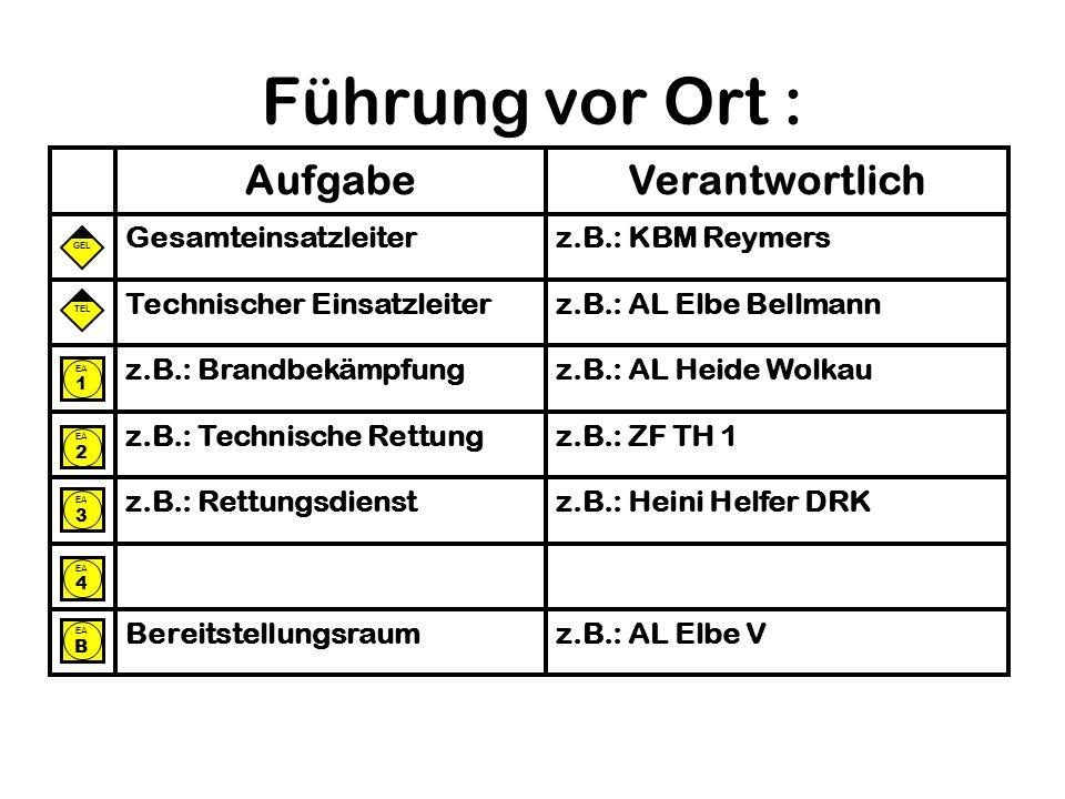 Führung vor Ort : Verantwortlich Aufgabe z.B.: AL Elbe V