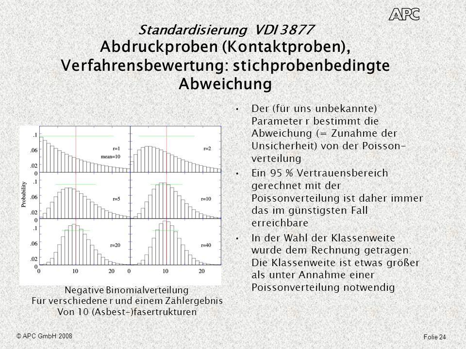 Standardisierung VDI 3877 Abdruckproben (Kontaktproben), Verfahrensbewertung: stichprobenbedingte Abweichung