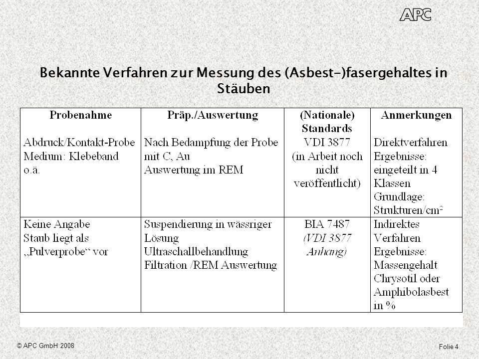 Bekannte Verfahren zur Messung des (Asbest-)fasergehaltes in Stäuben