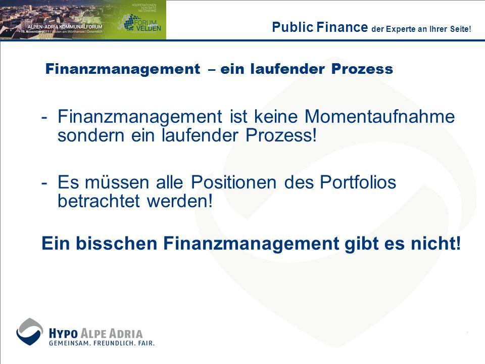 Finanzmanagement – ein laufender Prozess