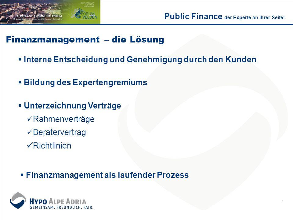 Finanzmanagement – die Lösung