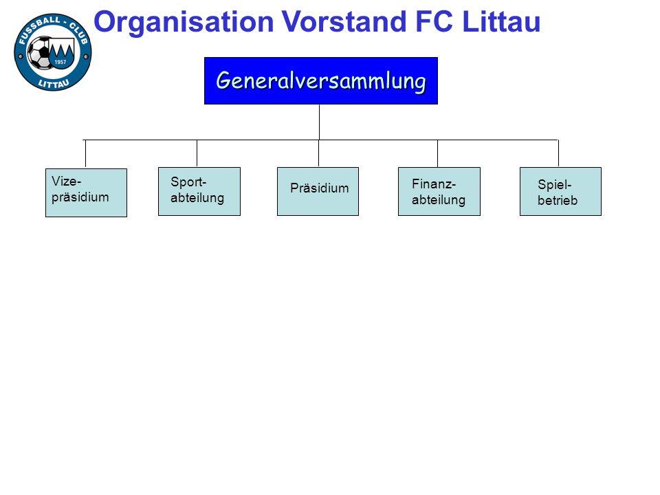 Organisation Vorstand FC Littau