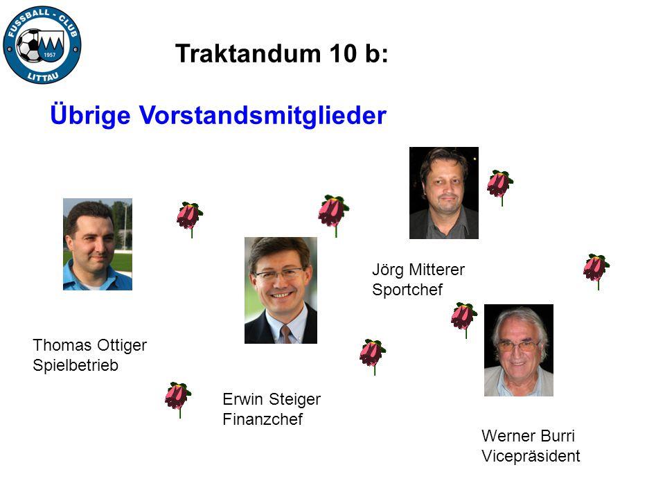 Übrige Vorstandsmitglieder