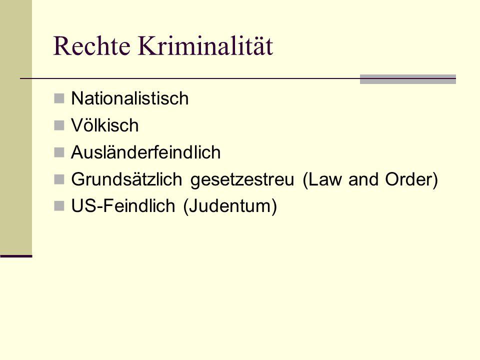 Rechte Kriminalität Nationalistisch Völkisch Ausländerfeindlich