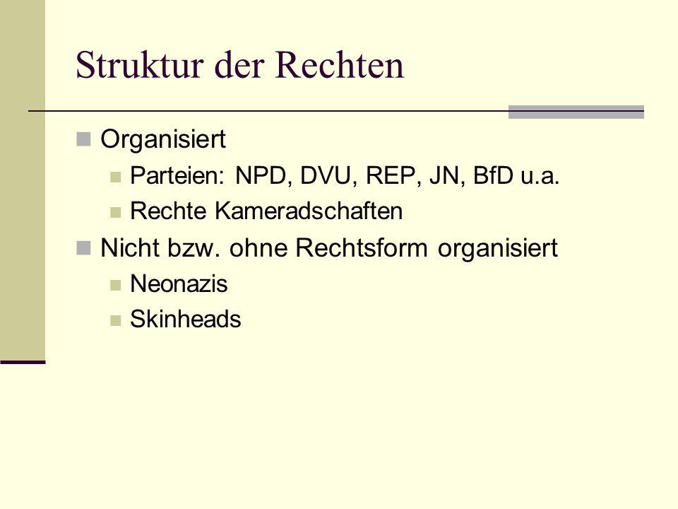 Struktur der Rechten Organisiert