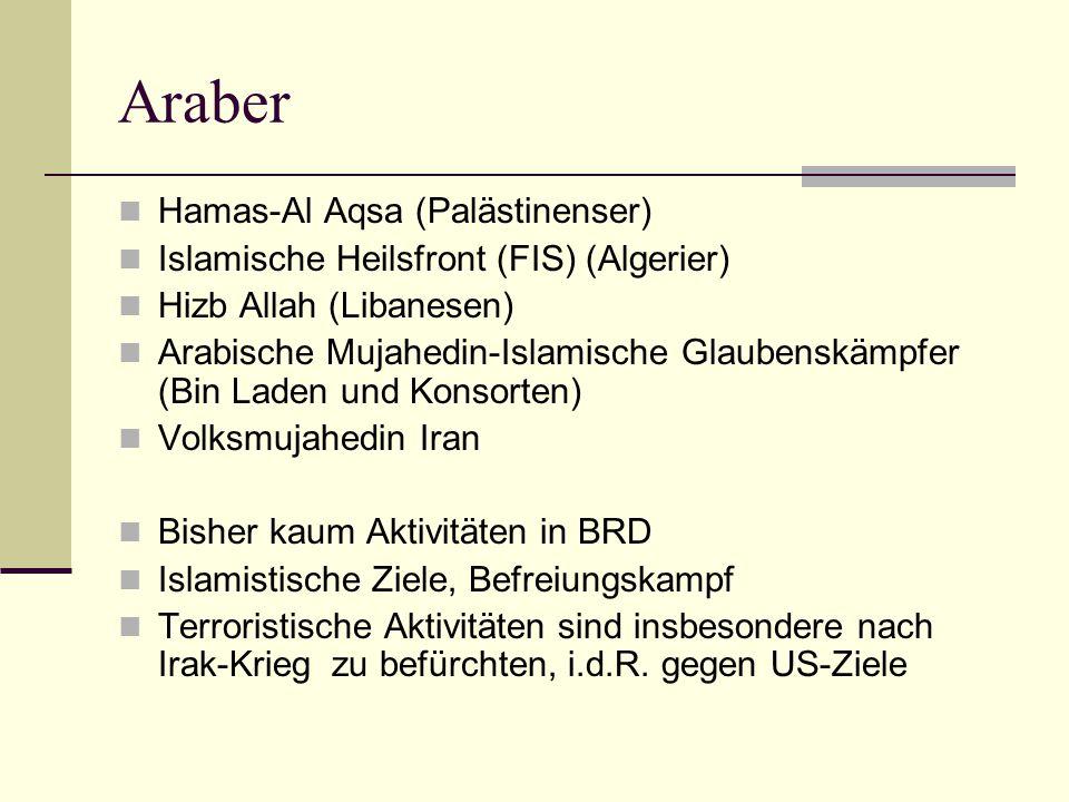 Araber Hamas-Al Aqsa (Palästinenser)