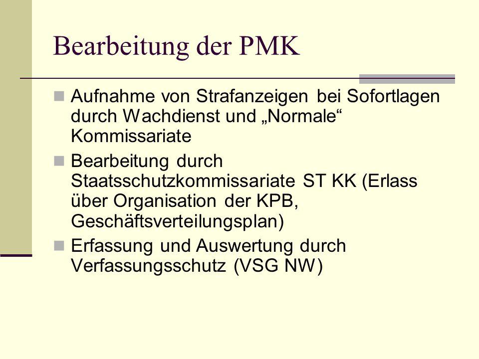 """Bearbeitung der PMK Aufnahme von Strafanzeigen bei Sofortlagen durch Wachdienst und """"Normale Kommissariate."""