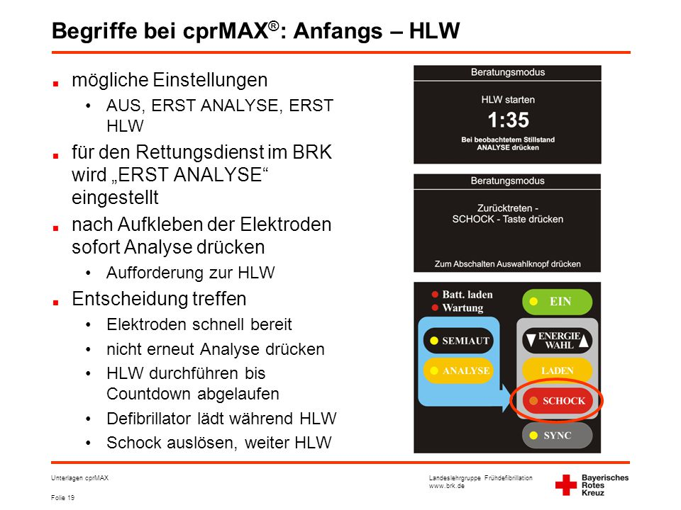 Begriffe bei cprMAX®: Anfangs – HLW