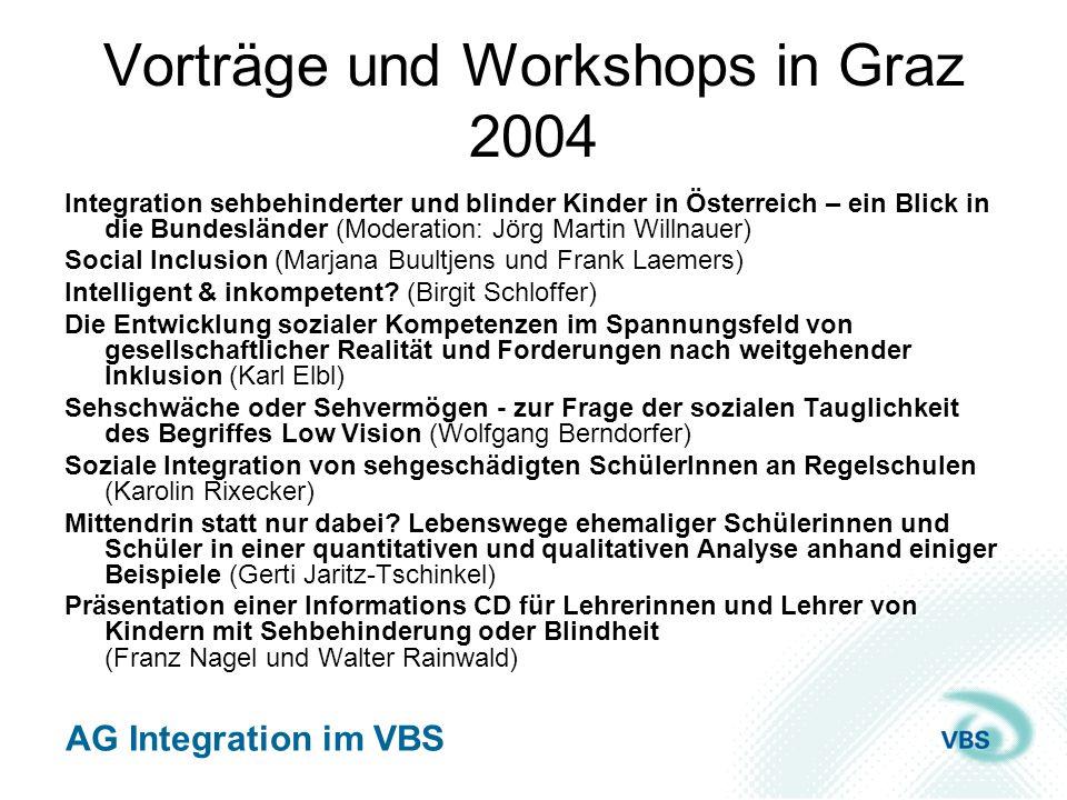 Vorträge und Workshops in Graz 2004