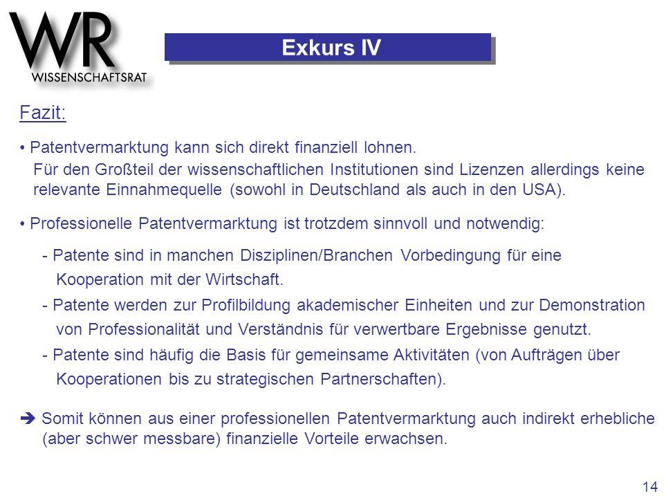 Exkurs IV Fazit: • Patentvermarktung kann sich direkt finanziell lohnen.