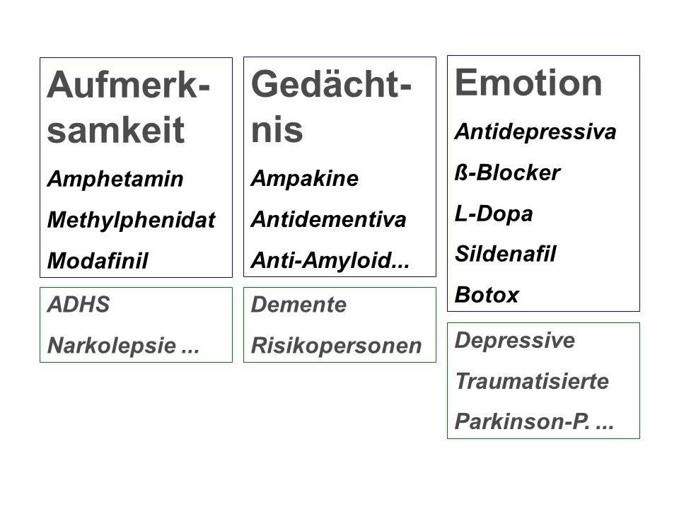 Aufmerk-samkeit Gedächt-nis Emotion Amphetamin Methylphenidat